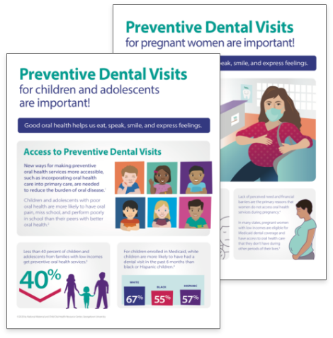 Preventive Dental Visits infographics